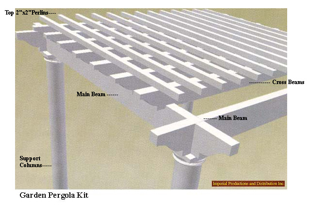 Garden Pergolas From Imperial Rose Trellis Pergola Kits