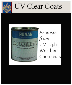 UV Clear Coat Paints
