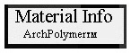 examine material properties of ArchPolymer